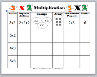 Printable Multiplication Strategy Mat | 2!, Pictures and Student