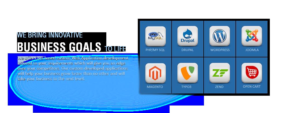 Fortune Innovation Provides Wide Range Services Include Website Design Web Application Develo Web Development Design Web Development Company App Development