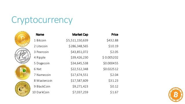 bitcoin vs litecoin youtube