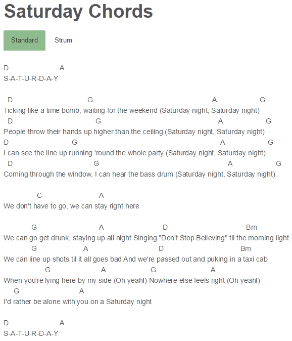 Saturday Chords Simple Plan | Music | Guitar tabs, chords