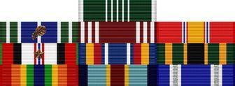 EzRackBuilder - Regulation Rack Builder for all Military Branches