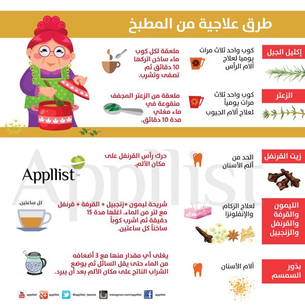 ابليست بالعربية On Health Facts Food Health Food Health Lifestyle