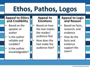 ethos pathos logos understanding and writing rhetorical  ethos pathos logos and argumentative and persuasive writ