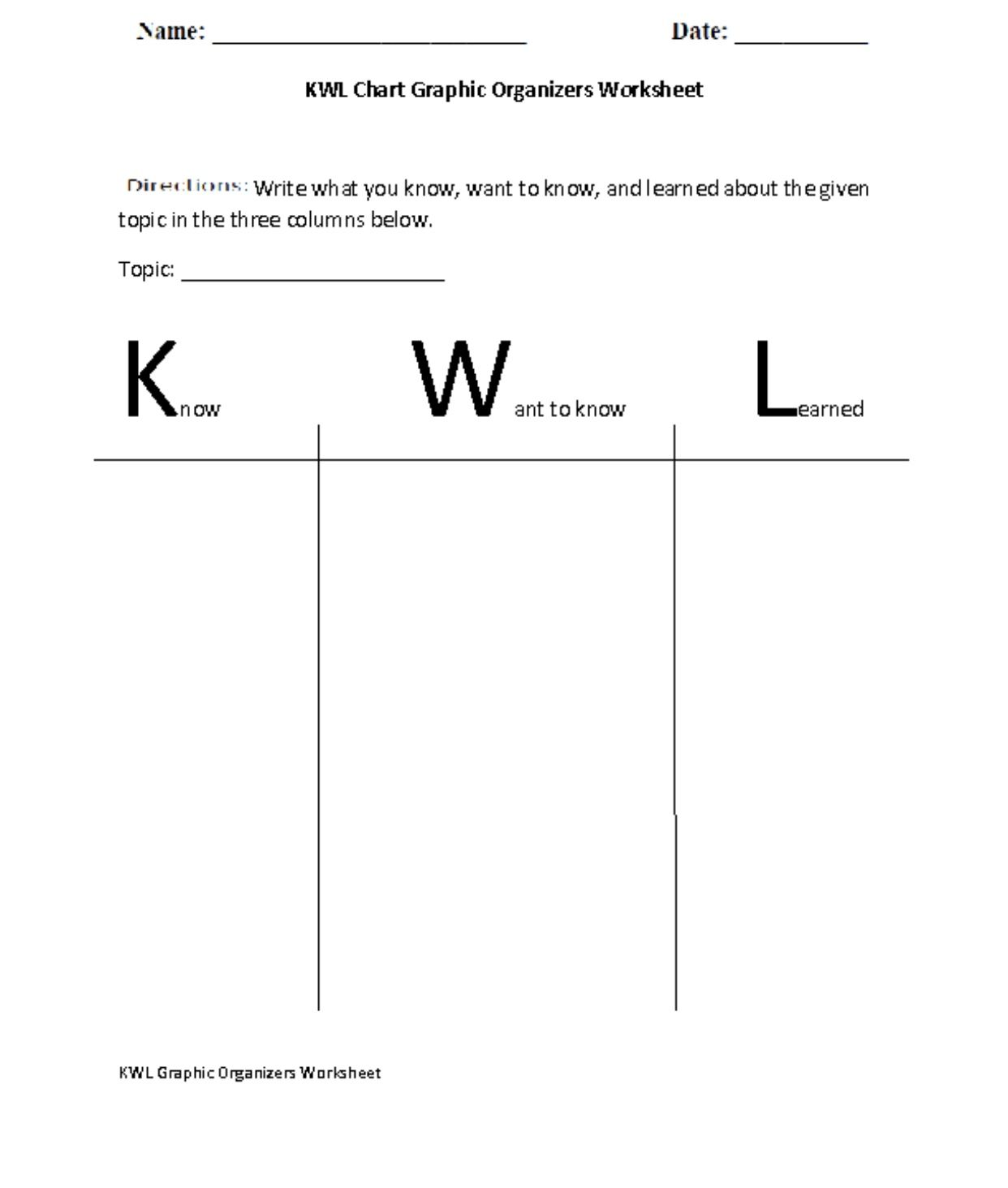The Kwl Is One Of The Most Common Worksheet Use Throughout