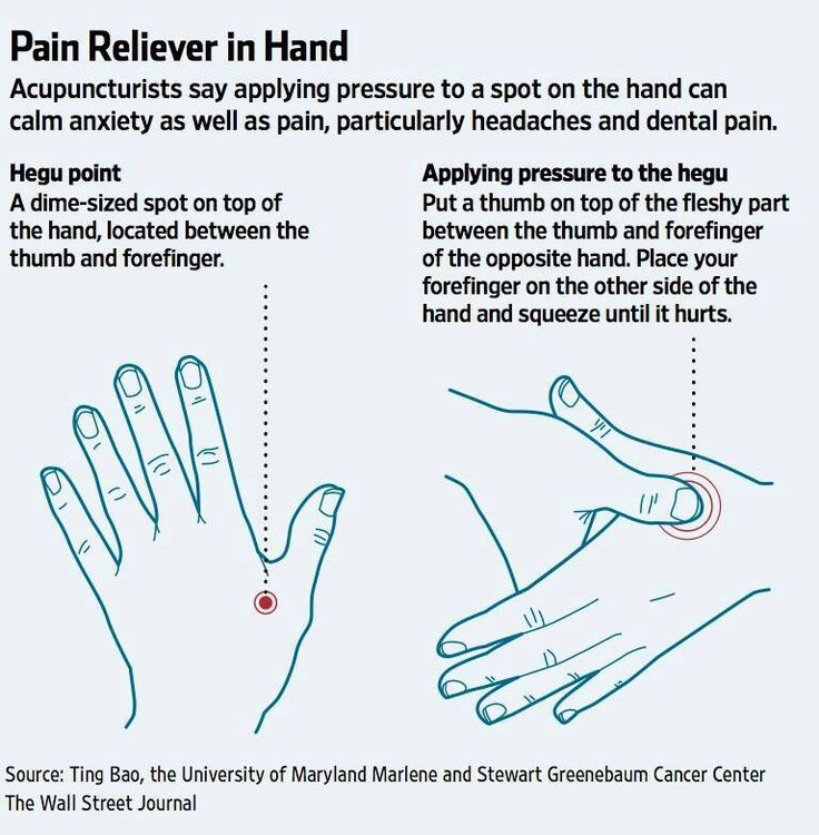 Pain reliever during childbirth yoga love pinterest hegu a very strong acupuncture point for stress anxiety headache solutioingenieria Gallery