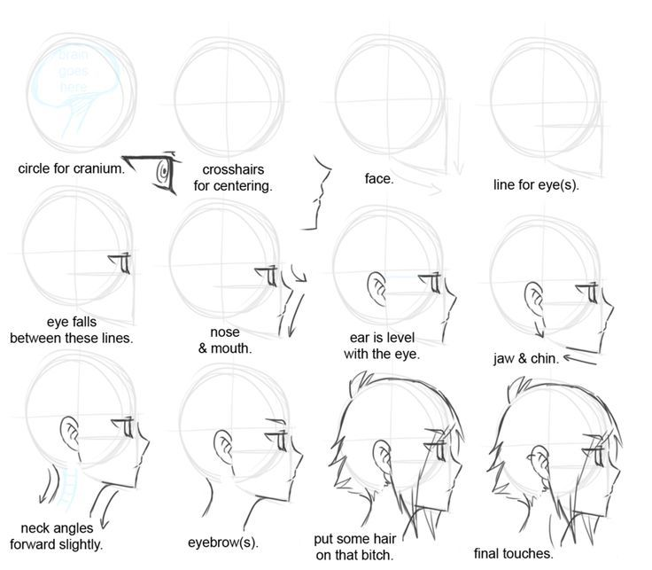 How To Draw A Sideways Manga Face Http Pinterest Com Pin 485333297321178002 Desenhando Cabecas Cabelo Desenho Poses References