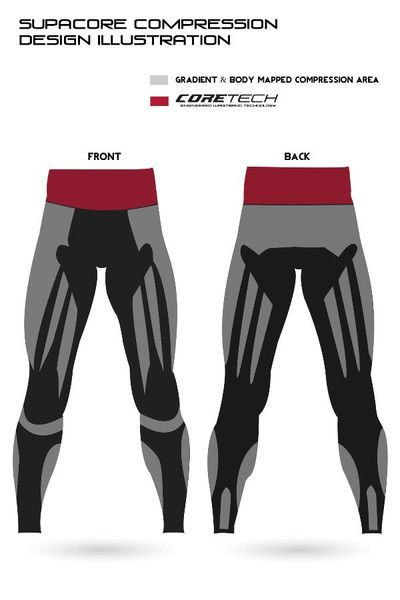 83d6e852dc3e2 Supacore Compression Leggings with Coretech Waistband - Body mapping  techniques, graduated compression and pelvic support