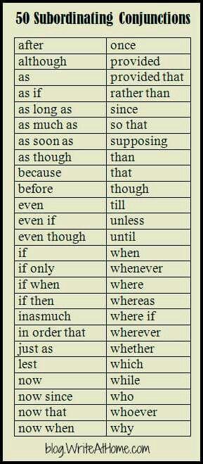 50 subordinating conjunctions writing tips pinterest grammar