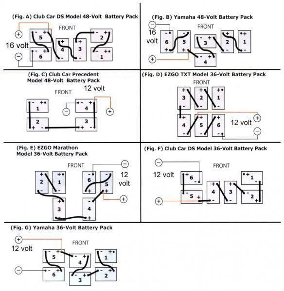 2002 ez go txt wiring diagram bird bone structure ezgo 48 volt battery - best site harness
