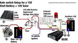 Image result for 4wd 12v electrical setup | solar power for a bus | Camper trailers, Solar