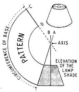 How to make a pattern for a Rigid Lampshade. #