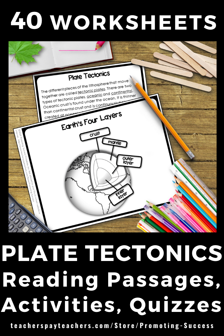 hight resolution of Plate Tectonics Middle School Activity Worksheets for Teaching Kids 4th -  5th Grade   Middle school activities
