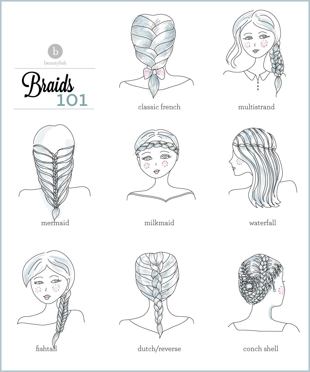 A step by step tutorial to create every different kind of braid look