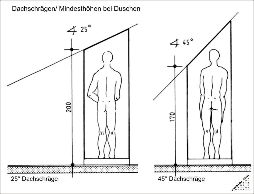 Planung dusche bei dachschr ge bad pinterest for Grundrisse badgestaltung