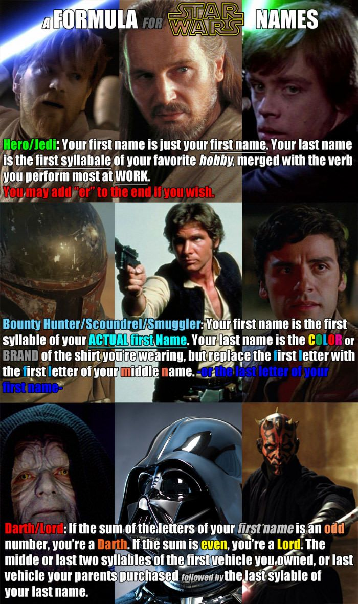 What Is Your Star Wars Name Star Wars Star Wars Fandom War Heroes
