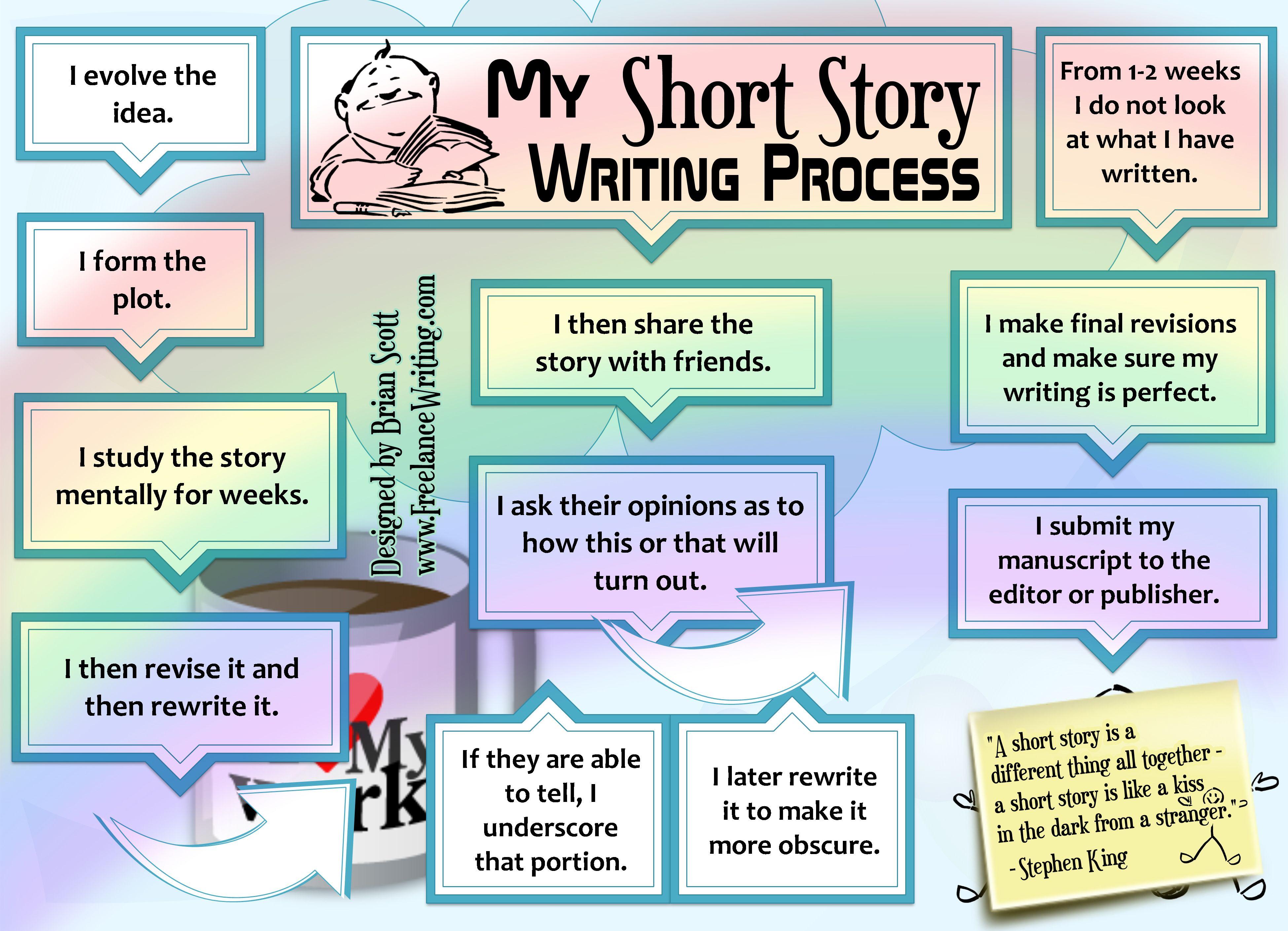 Short Story Writing Process Chart