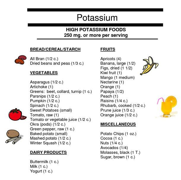 graphic relating to Potassium Rich Foods Chart Printable called Significant+Potium+Food items+Record+Printable food items listing for potuim