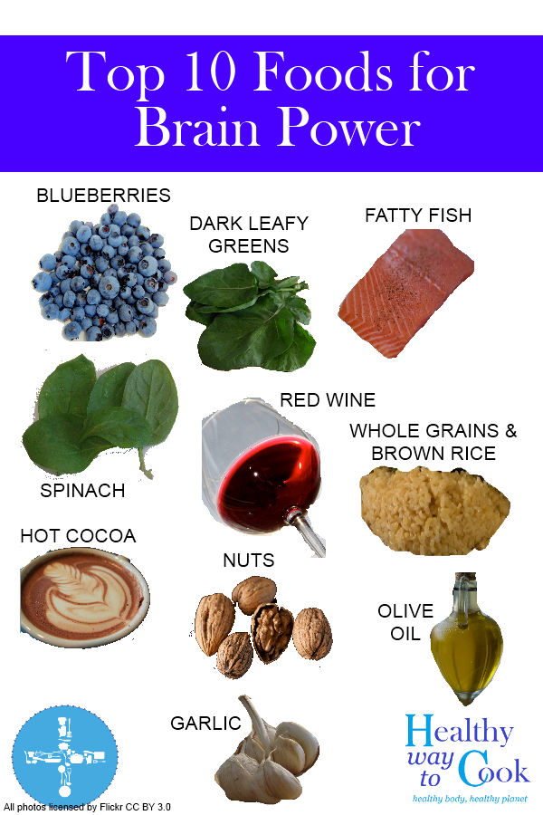 Herbs To Boost Energy Levels