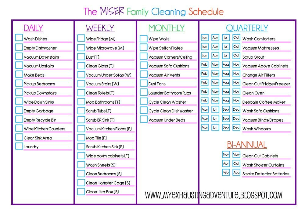 Cleaning schedule your restaurant daily cleaning schedule author cleaning schedule your restaurant daily cleaning schedule author laurence marans maxwellsz