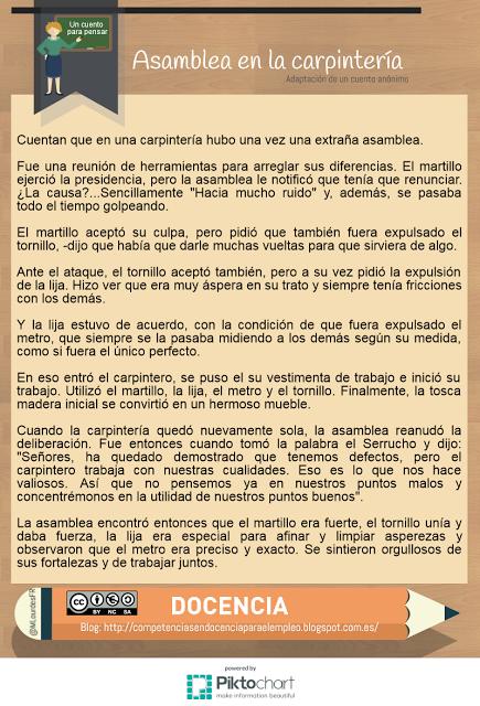 Liderazgo y trabajo en equipo | MONITOR/A DE COMEDOR ESCOLAR ...