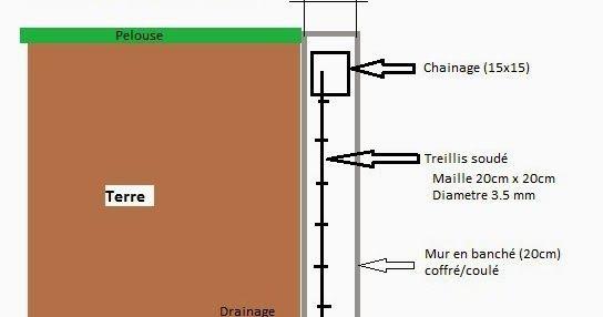 Comment Dimensionner Un Mur De Soutenement Mur De Soutenement Plancher Beton Mur