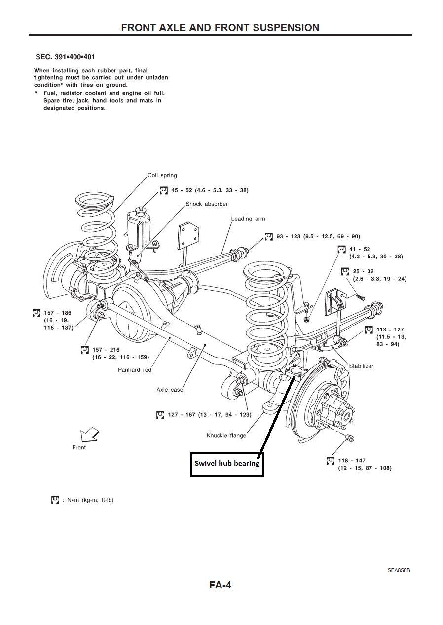 Nissan 1400 Diff Diagram 9 Nissan Nissan Patrol Diagram