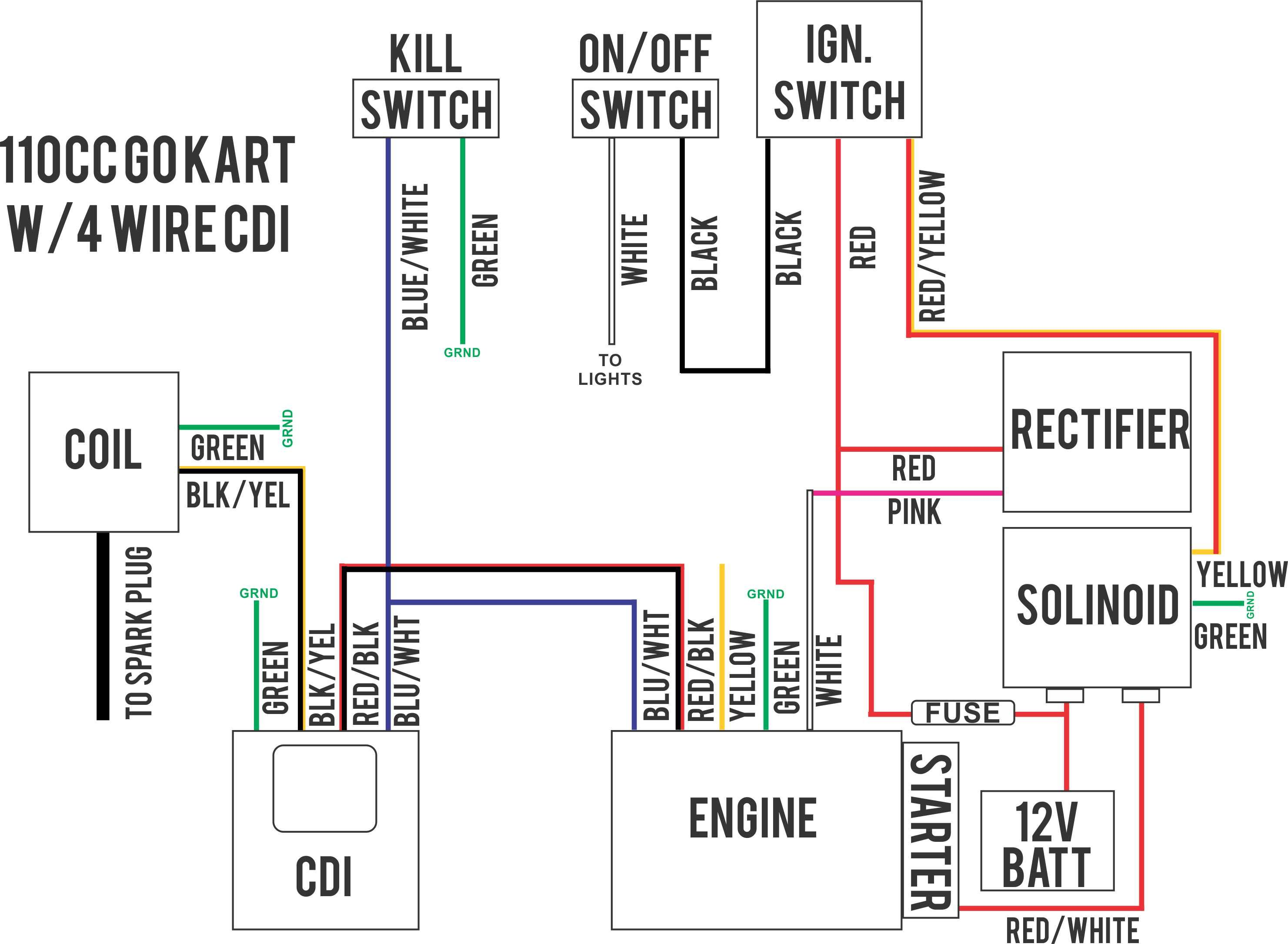 Wiring Diagram 110cc Atv How To Wire Chinese ATV Picturesque 110 For |  Diagrama de instalacion electrica, Montajes electricos, Diagrama de  circuito eléctricoPinterest
