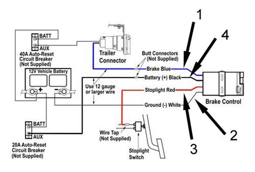 diagram of a brake controller intallation (With images