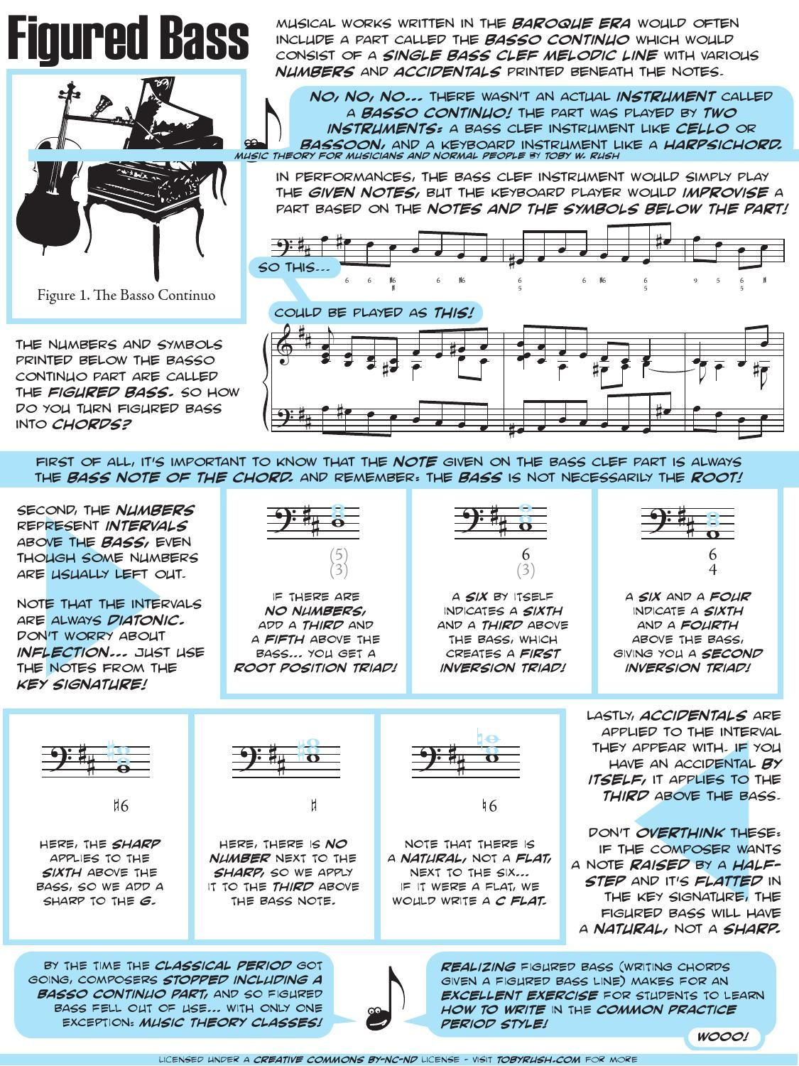 Figured bass bass music theory and pianos a discussion about how to realize a figured bass line buycottarizona