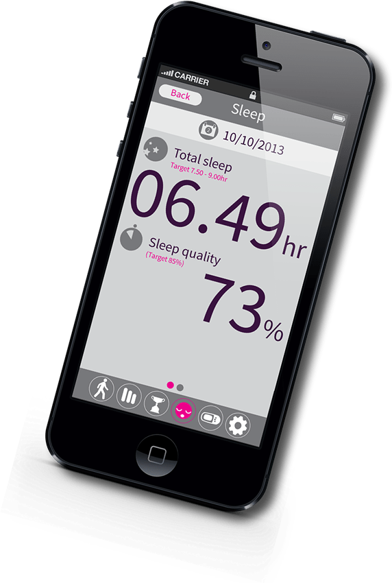 Fitness, Sleep & Activity Tracker - Fitbug Orb