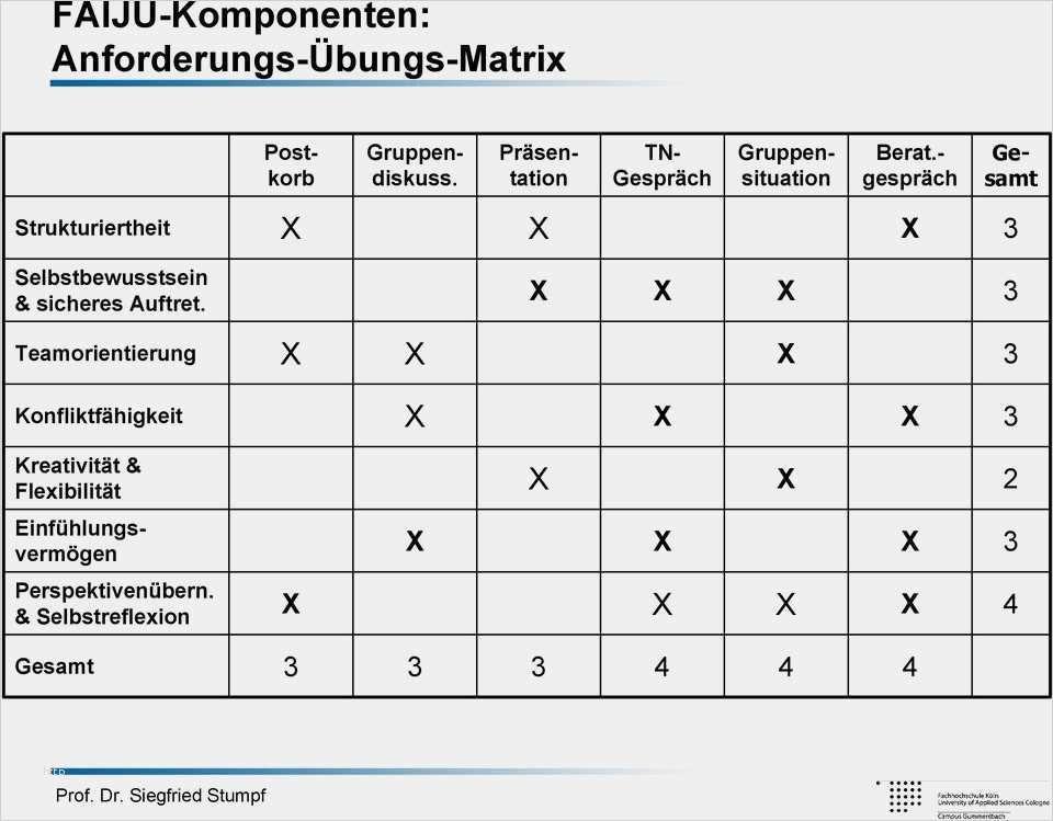 Belohnungsplan Zum Ausdrucken Uta Reimann Hohn 2