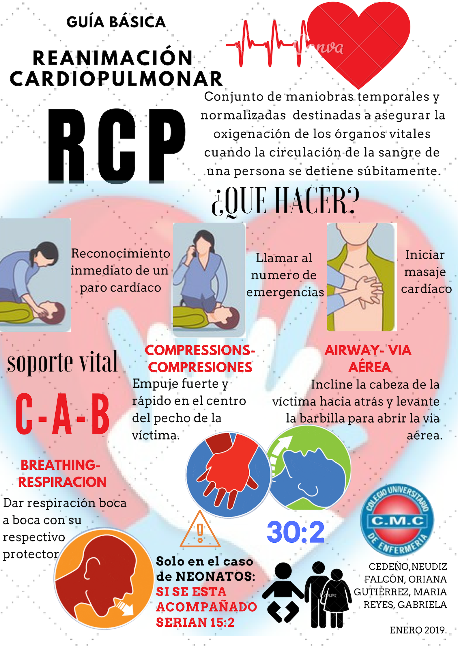 RCP PRIMEROS AUXILIOS REANIMACION CARDIOPULMONAR,