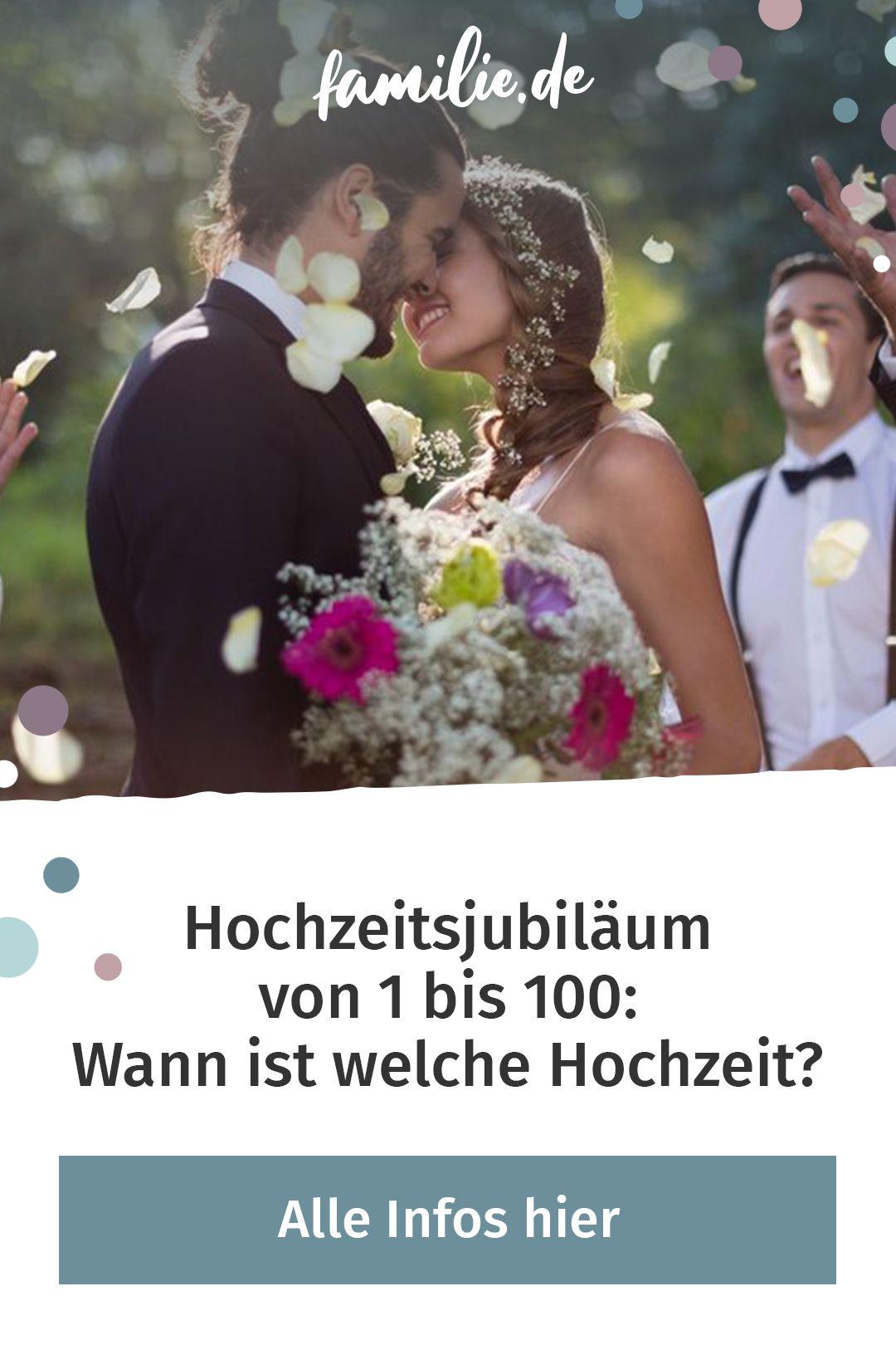Hochzeitsjubiläum von 1 bis 100: Wann ist welche Hochzeit