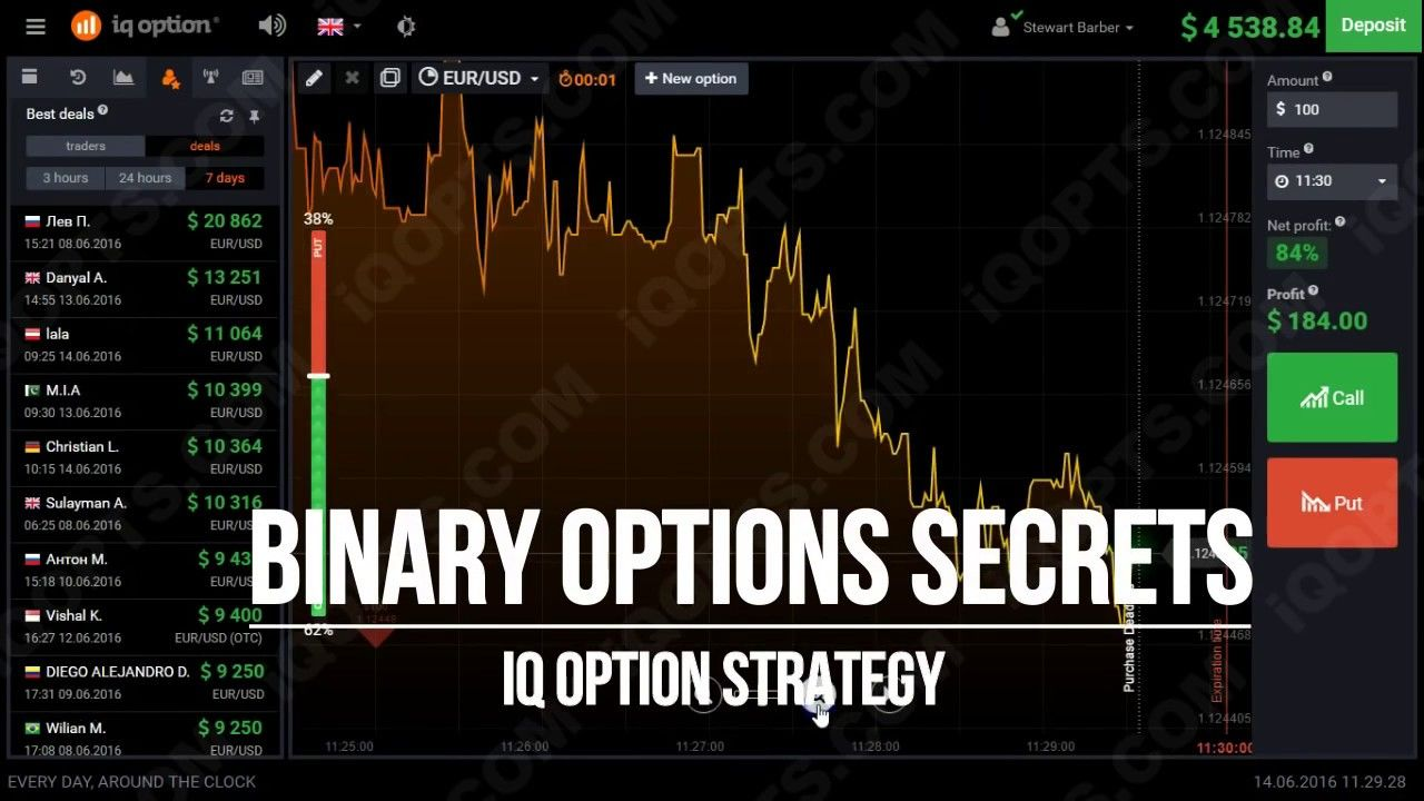 Option trading training in bangalore