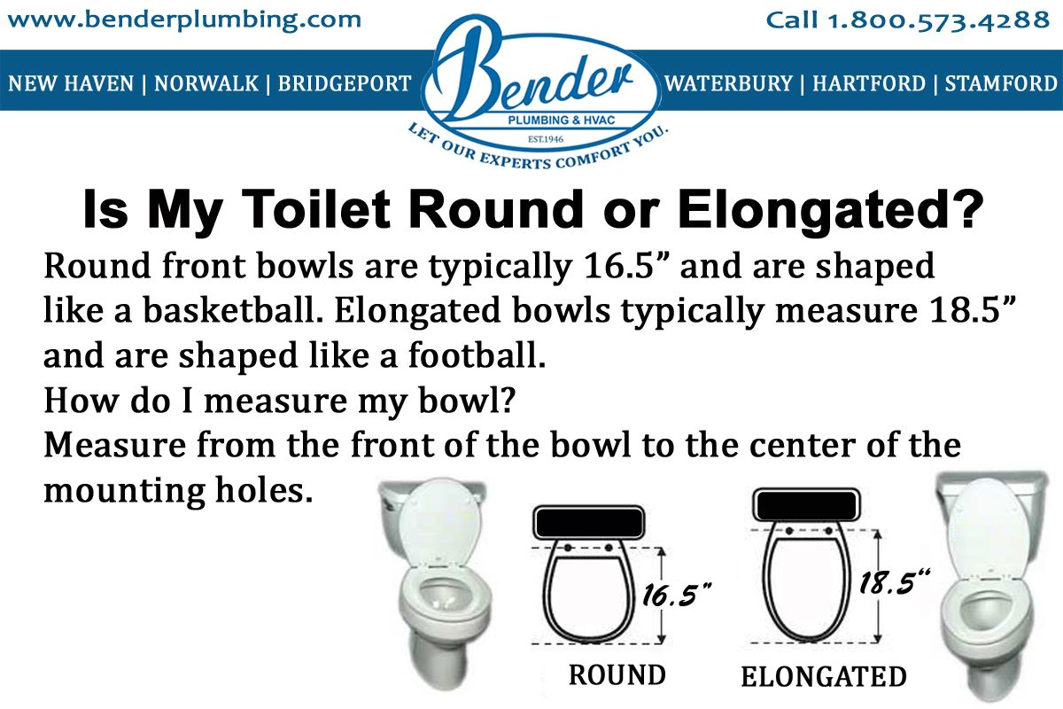 Helpful Hints Is My Toilet Round Or Elongated Ask The Expert Call Bender Plumbing Supply 1 800 573 4288 Today Plumbing Helpful Hints Norwalk