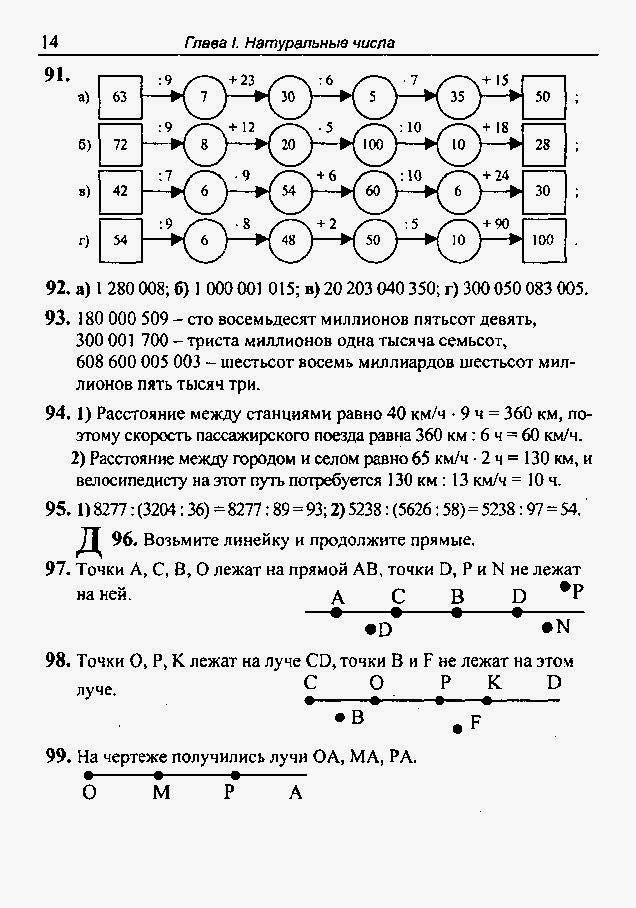 Русский язык 4 класс зеленина хохлова ответы не скачивая