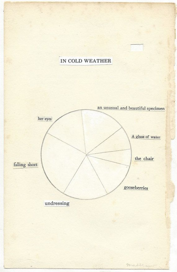 In Cold Weather Diagram Poem Colllage By Matthewjameskay On Etsy