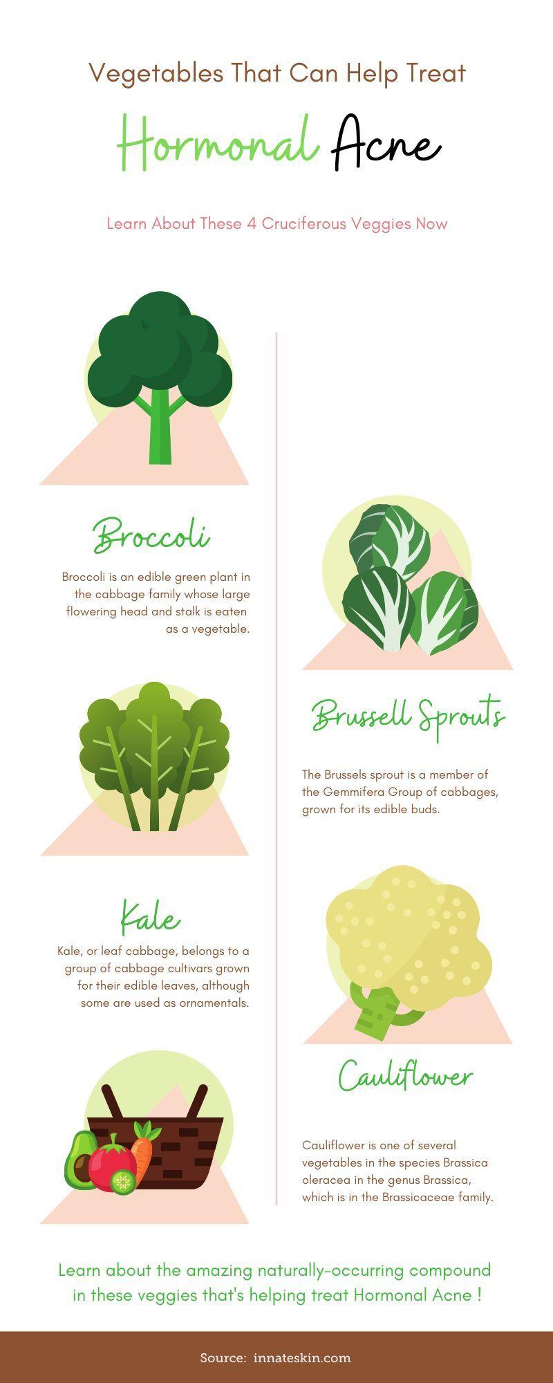 Innateskin says having these four vegetables can help treat hormonal acne.   #hormonalacne #hormonalacnetreatment #hormonalacnefood #hormonalacneremedies #hormonalacnediet