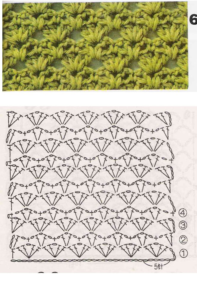 29 crochet pattern | Chal | Pinterest | Ganchillo, Croché y Costura