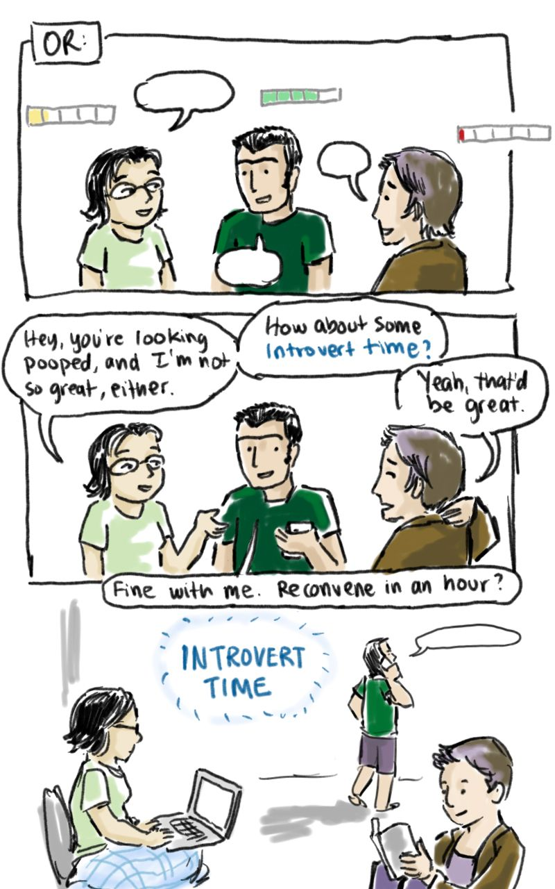 Introvert time
