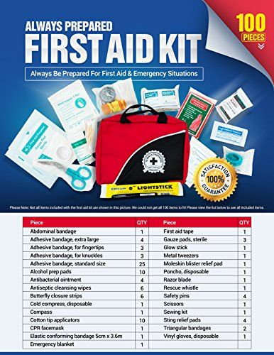 Robot Check Survival Sewing Kit First Aid Kit Kits For Kids