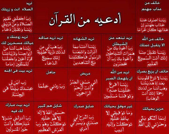 أدعية من القرآن Prayer Book Embedded Image Permalink Quran