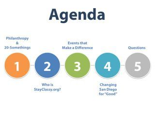 how to create an agenda slide in powerpoint