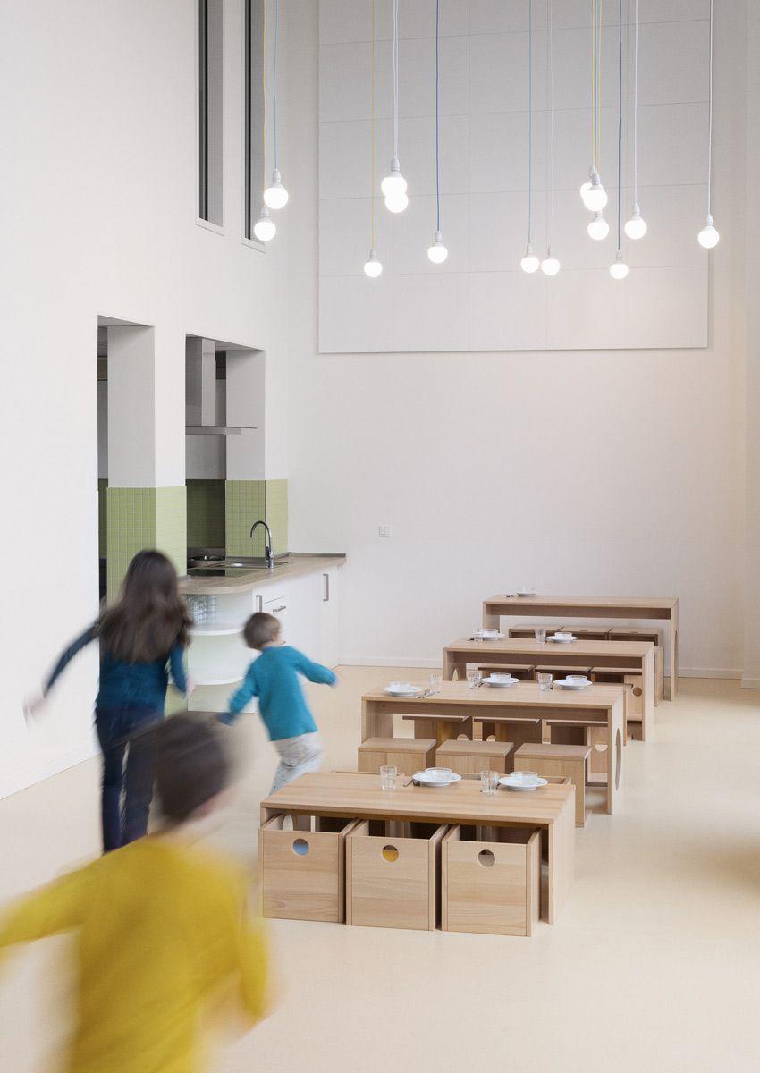 PME KITA HAFENCITY in 2020 Kita, Pädagogische konzepte