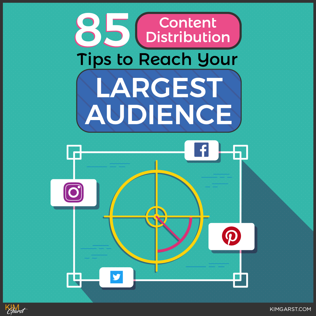 85 Content Distribution Tips | Content, Social media ...
