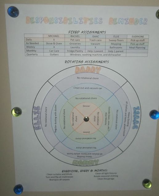 Chore Chart For Families With Bigger Kids Includes Both Fixed And