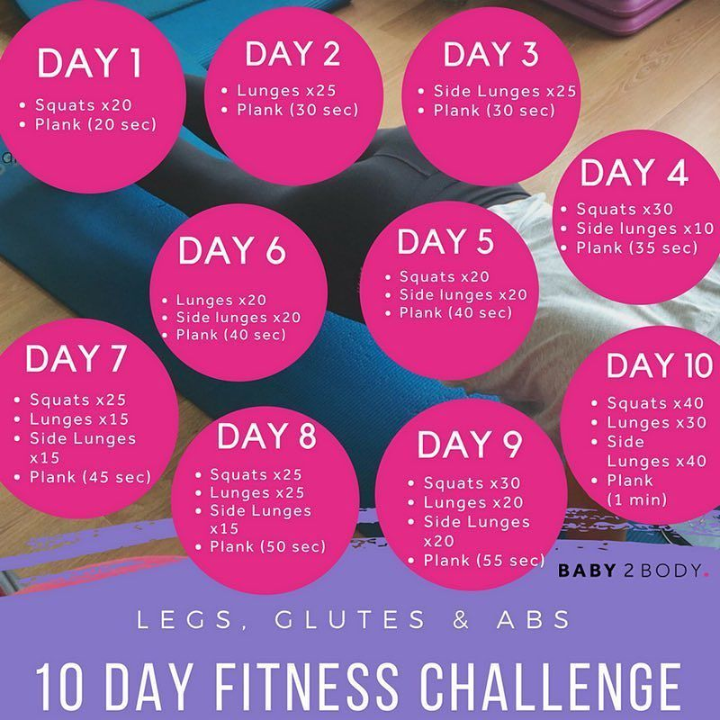 Pin On Fitness Thinspo And All Things Health