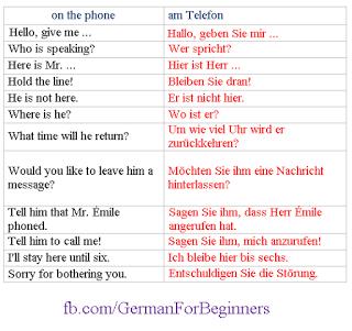 German For All Deutsch Für Alle Am Telefon Idiomas