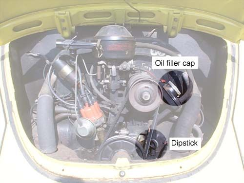 1971 vw engine diagram wiring diagram where to find the dipstick and the oil filler cap in an old vw rh pinterest com vw super beetle engine diagram classic vw engine diagram publicscrutiny Images