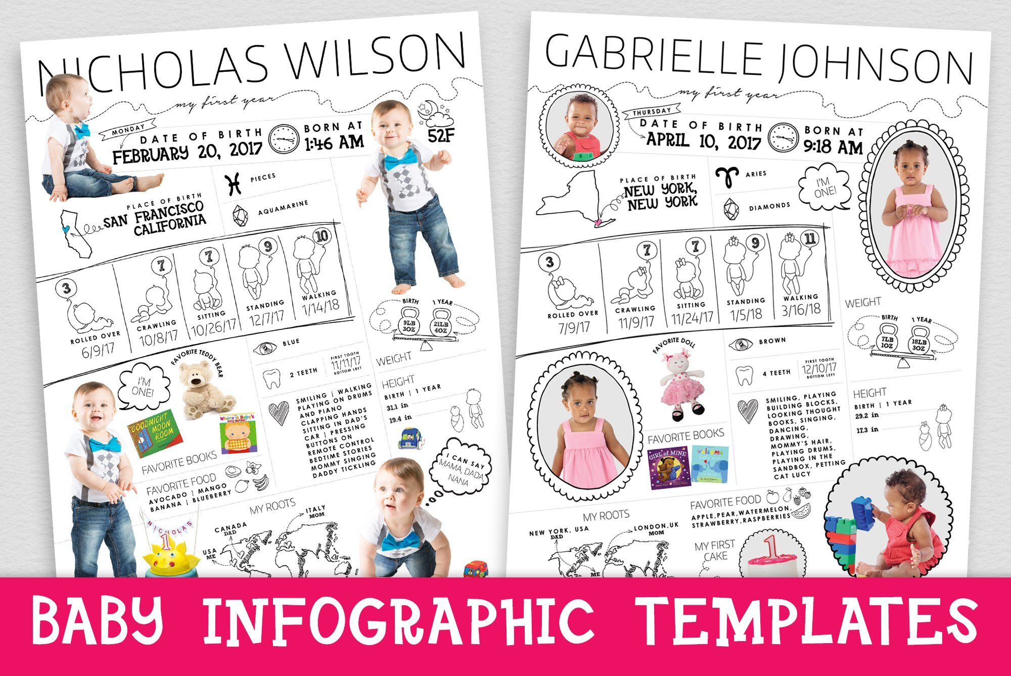 Birthday Poster Baby Infographic Baby Infographic First Birthday Posters Meaningful Artwork